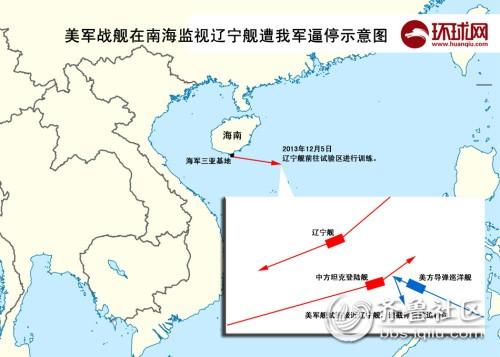 这次机动是中国海军在美国军舰无视中方