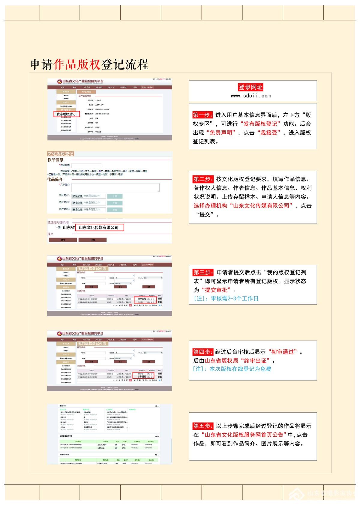 1山东省版权服务网申请版权登记流程图.jpg