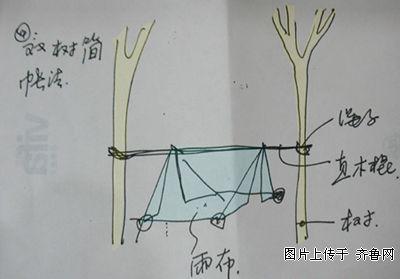 户外简单装备露营及做饭方法[手绘图]