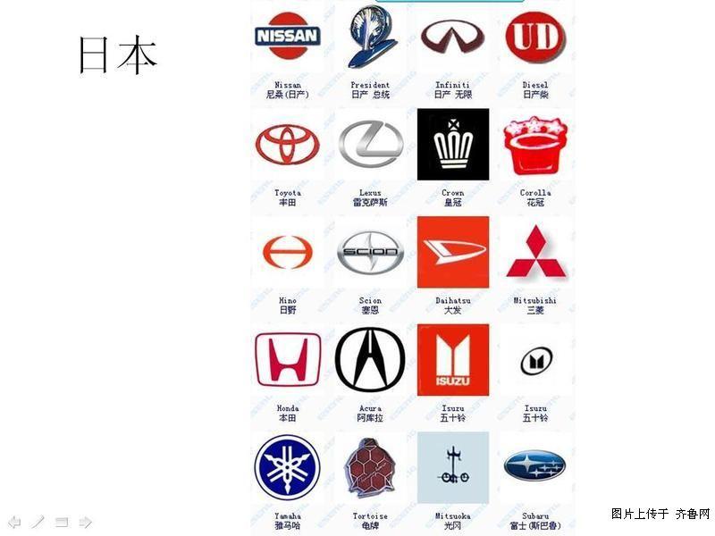 最全的汽车标志,你认识多少?